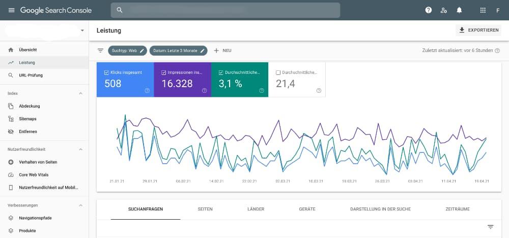 wertvolle Kennzahlen für einen SEO-Bericht kommen aus der Google Search Console: Klicks, Impressionen und CTR