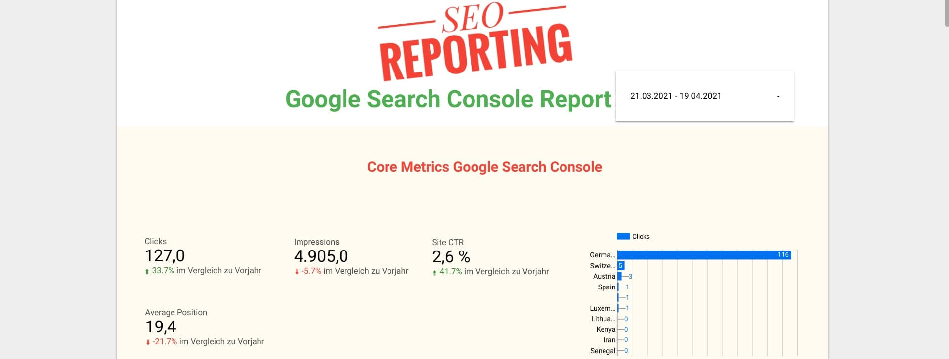 SEO-Reporting